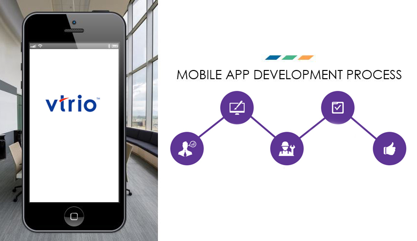 Mobile app development process2